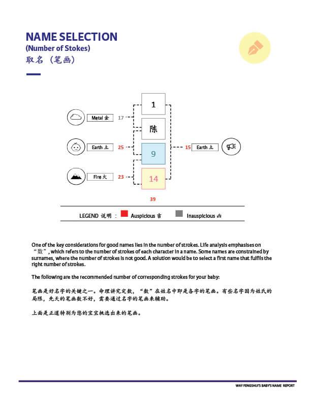 chinese baby name bazi analysis sample report 4